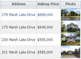 10 Reasons to buy a Marsh Lake Villa at DeBordieu RIGHT NOW.