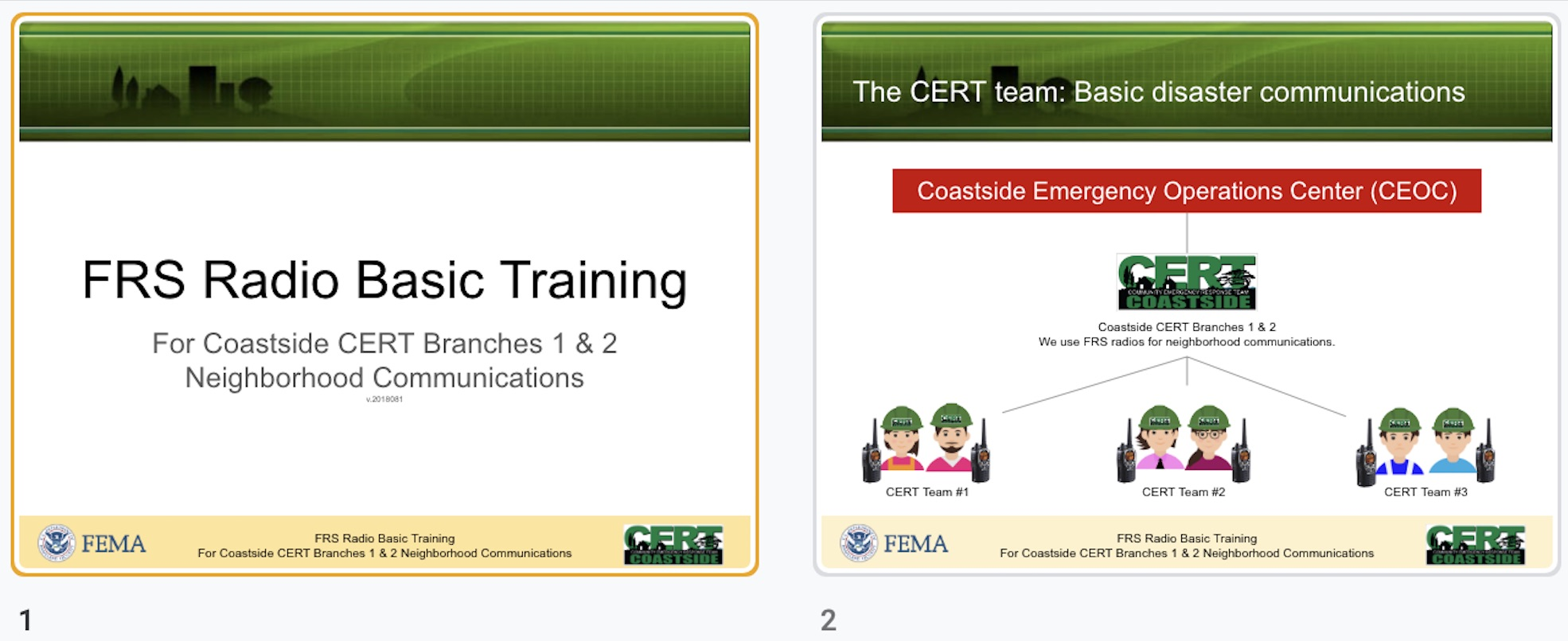Frs Gmrs Radio Walkietalkies Basic Training Learn How To