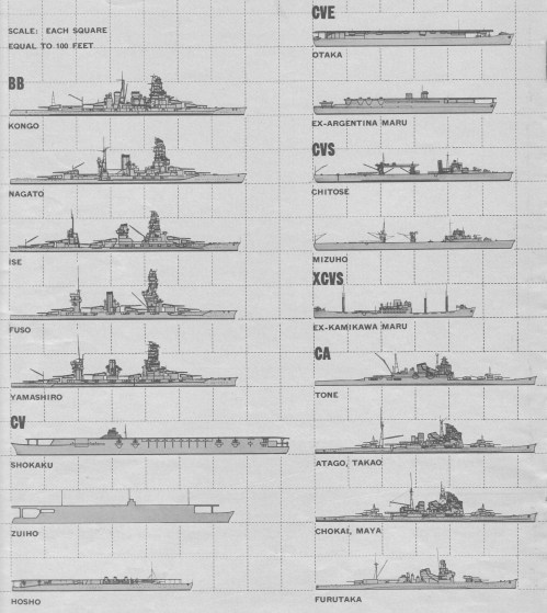 small resolution of battleships not including yamato carriers and heavy cruisers