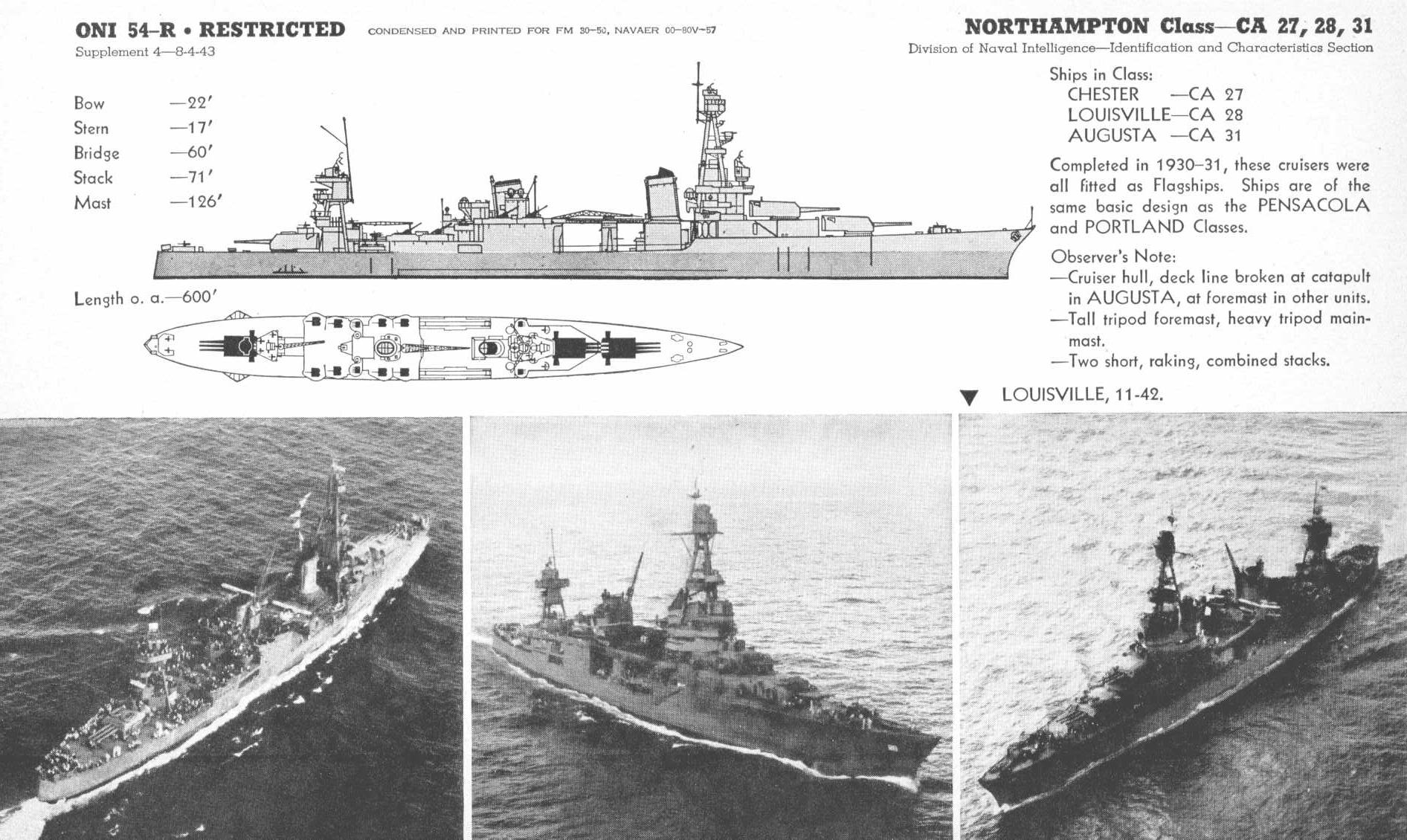hight resolution of note a to the left of the ship class s name means i have designed a 3 d cardstock model of it