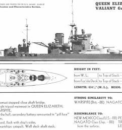 queen elizabeth class battleship  [ 1809 x 1102 Pixel ]