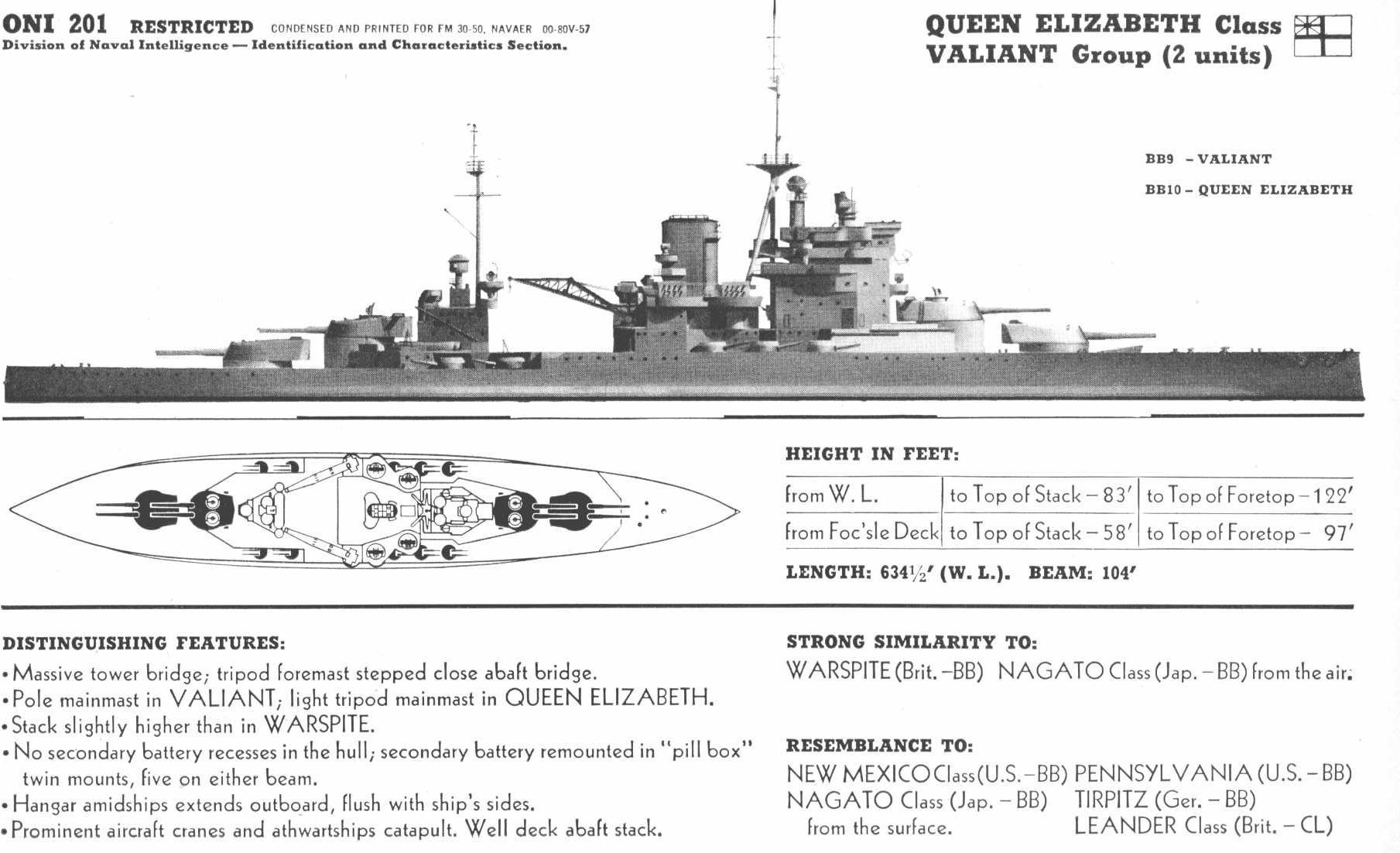 hight resolution of queen elizabeth class battleship