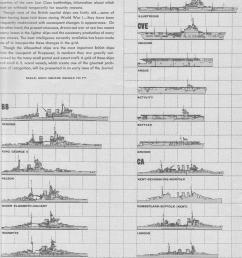 battleships and carriers  [ 4819 x 6502 Pixel ]