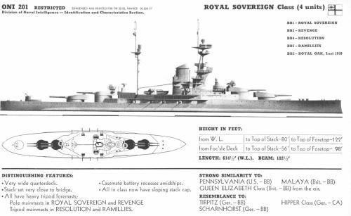 small resolution of  royal sovereign r class battleship