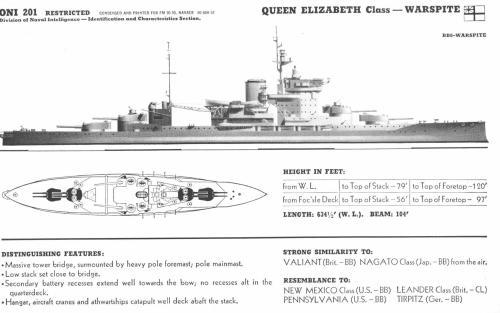 small resolution of  warspite battleship