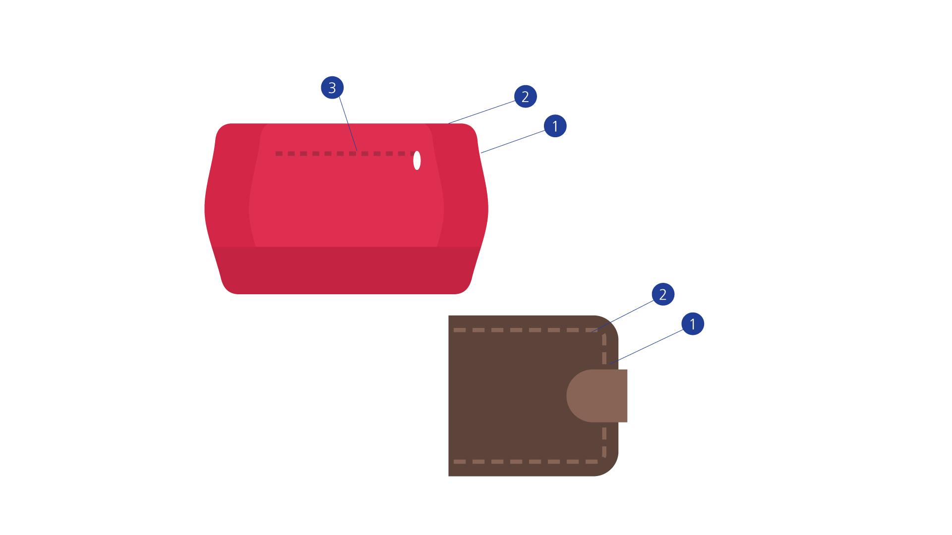 purses and wallets diagram [ 1920 x 1080 Pixel ]
