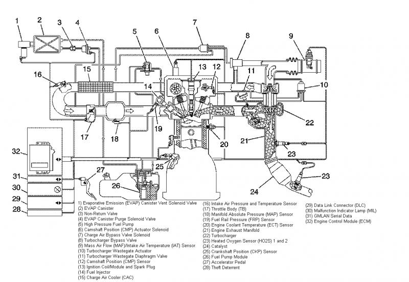 2006 chevy cobalt ss engine diagram