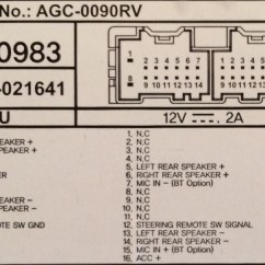 07 Cobalt Radio Wiring Diagram Emg Hz 2006 - Remote Signal / On Wtf? Ss Network