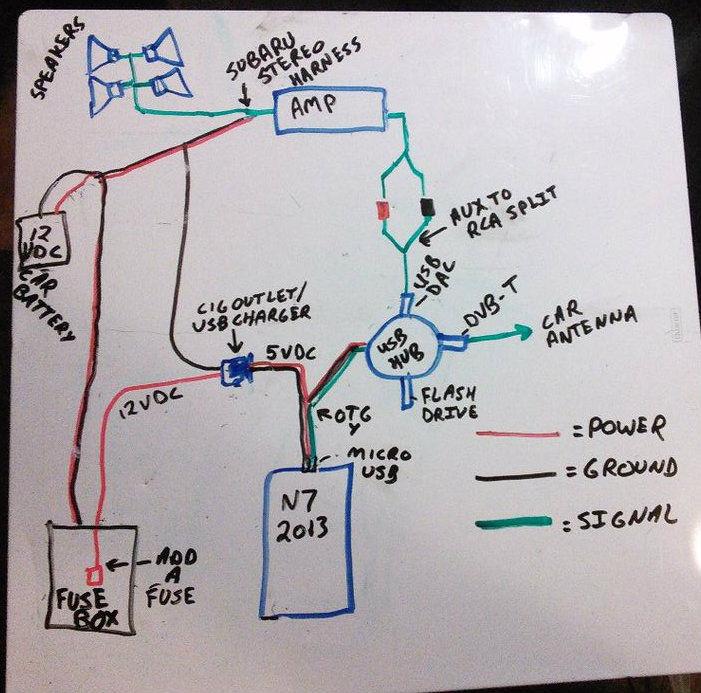 Gmos 01 Wiring Diagram