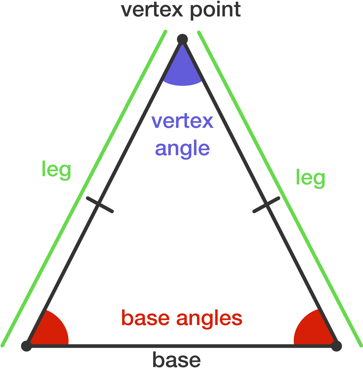 Unit 1 Angles Triangles Transformations And Proofs