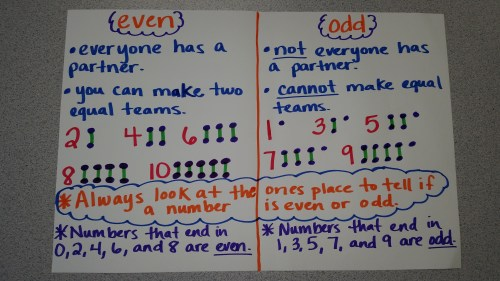 small resolution of 2nd Grade Q4 Standards   Compton Math