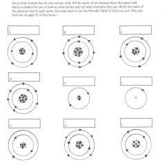 Bohr Diagram Worksheet Answer Key Fan Light Switch Wiring How To Wire Multiple Switches Agnitum S Science Atoms Best Free Printable Worksheets