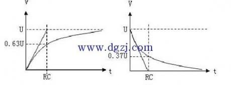 電容公式中rc是什麼?rc電容充電計算公式 | 研發互助社區