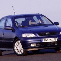 Opel Astra G 1998 Wiring Diagram Ibanez Support Diagrams Fotos De Foto 4