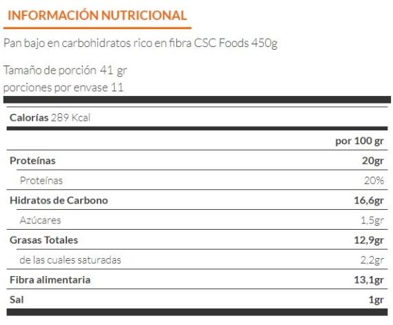 Valores Nutricionales del pan bajo en carbohidratos de CSC Foods