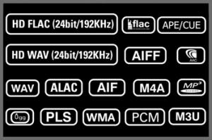 CocktailAudio X12 Formatübersicht