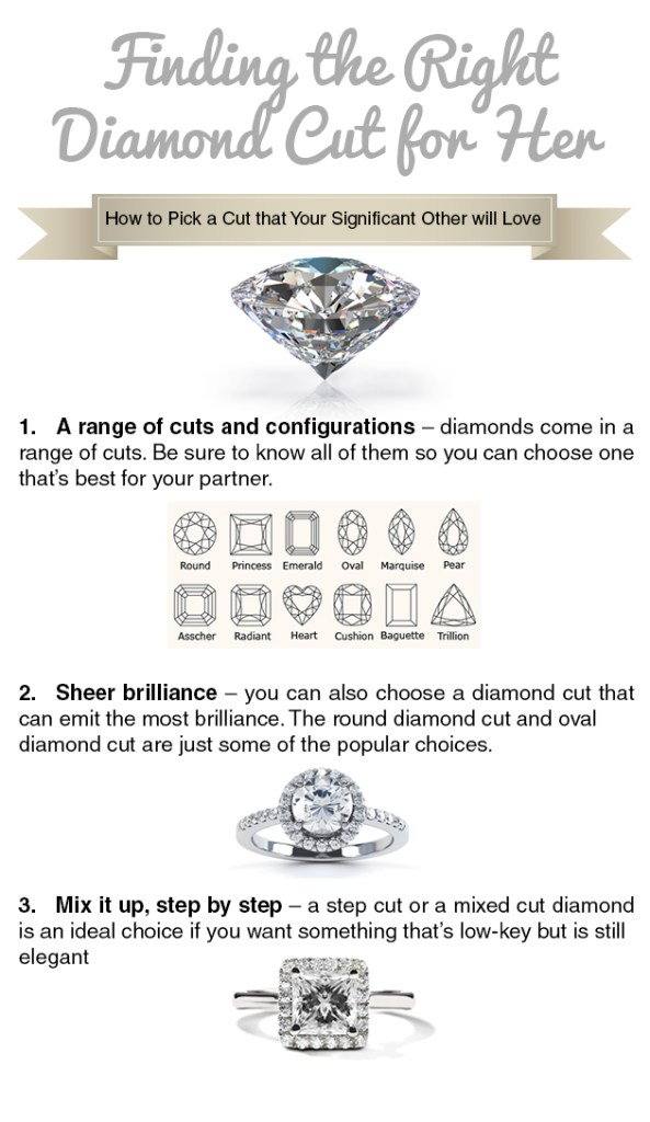 Finding the Right Diamond Cut for Her