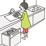 キッチンのシンク回りのお手入れ