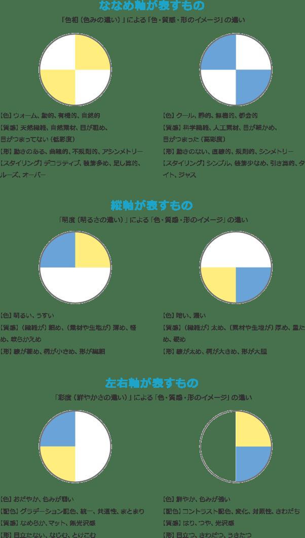 簡略図の説明