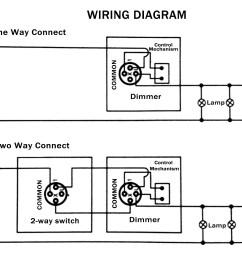 clipsal infrascan 2 wire wiring diagram clipsal motion sensor wiring diagram wiring solutionsrh  [ 1352 x 1100 Pixel ]