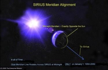 Giza - Sirius Meridian 1950 - 2050