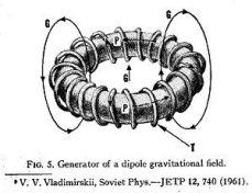 Dipole gravity field