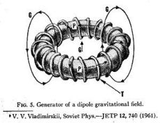 Dipole gravity field
