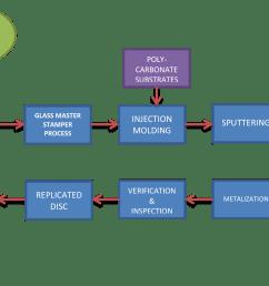 replication process flowchart [ 1918 x 1143 Pixel ]