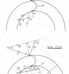 impulse and reaction turbines [ 1063 x 1633 Pixel ]