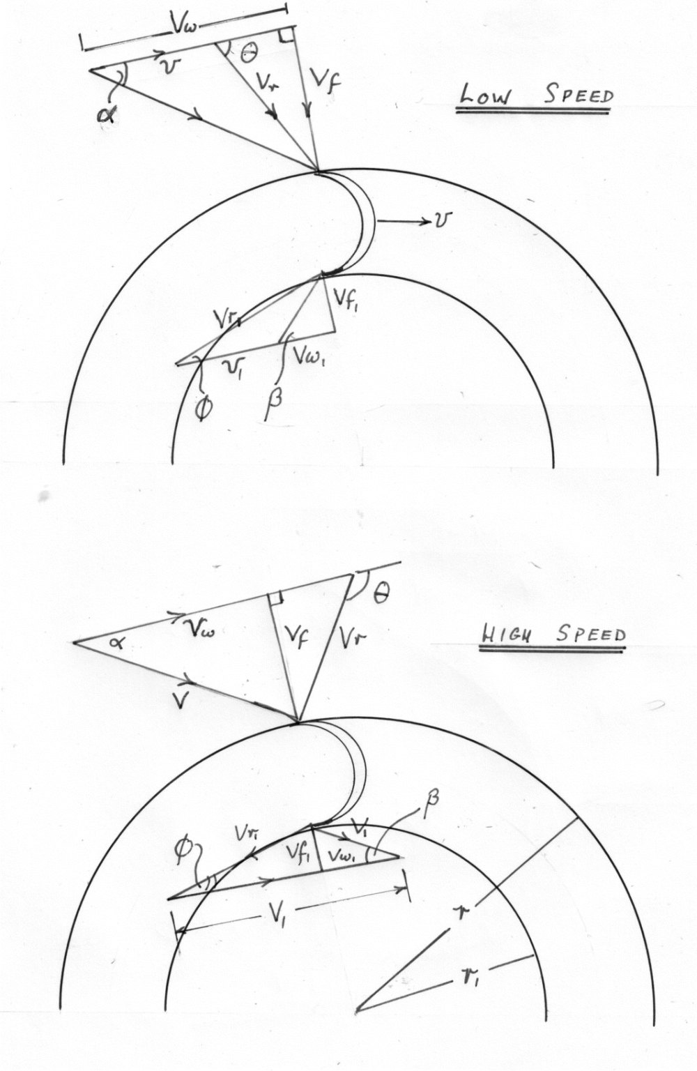medium resolution of impulse and reaction turbines