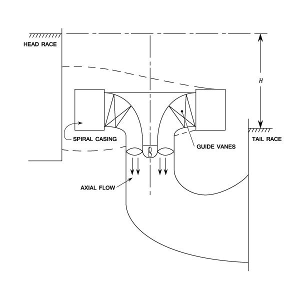 Monarch Plow Wiring Diagram Monarch Plow Pumps Wiring