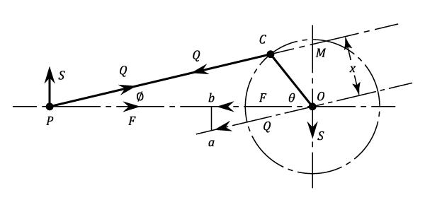 Reciprocating Engine Theory, Reciprocating, Free Engine