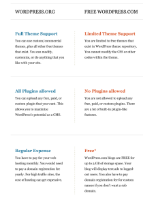 WordPress Publishing Platform Comparison