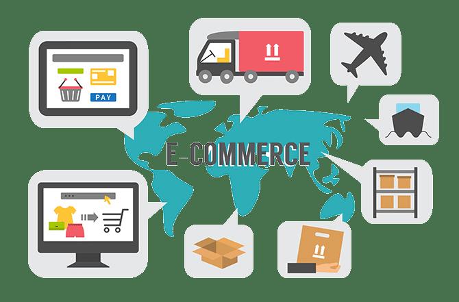 Ecommerce Website Designing  Development Company Noida India