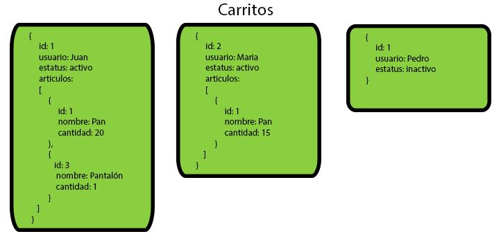 Carrito JSON