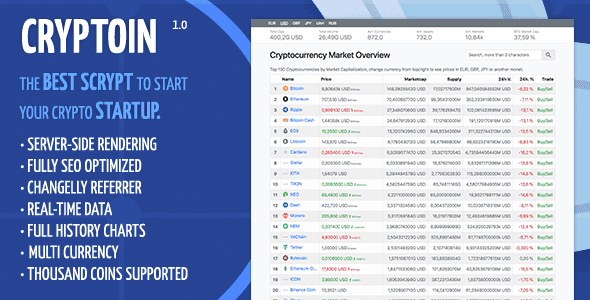 Cryptoin v1.1.0 - Live Price, Market Capitalization, Volume and more ...