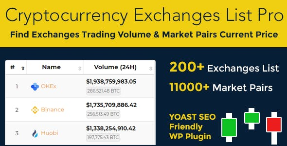 Cryptocurrency Exchanges List Pro v1.8.3 - WordPress Plugin