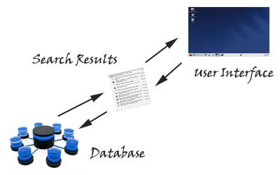 Data Searching Without Page Refresh (with Loader, jQuery and AJAX)