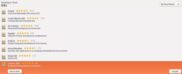Developing Apps for Ubuntu using Ubuntu SDK - CodeProject