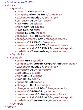 Sample XML Output from Web Method