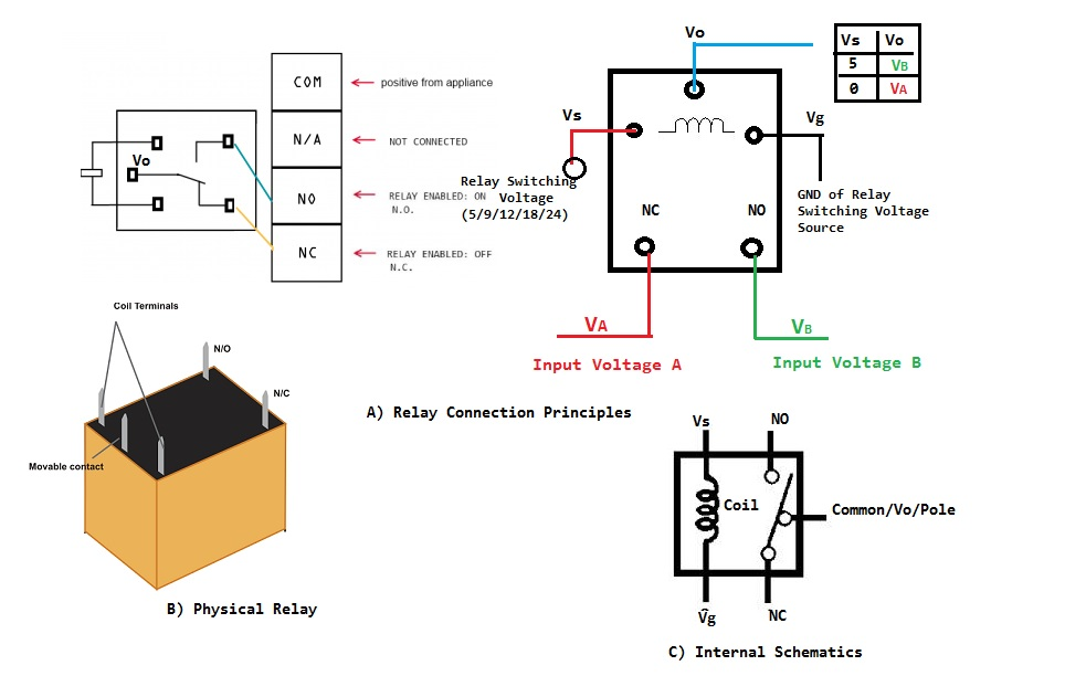 5 prong relay wiring diagram 12 volt double pole throw iveco daily 2007 spdt 5pin manual e books