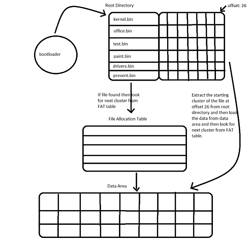 Diagram Of X86, Diagram, Free Engine Image For User Manual
