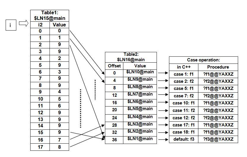 1999 porsche 996 fuse diagram