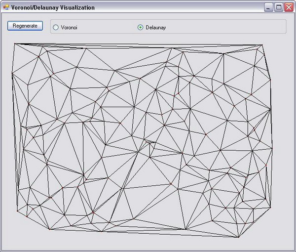 Visualization of the 2D Voronoi Diagram and the Delaunay
