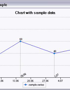 Chartcontrol sample image also cristi potlog   chart control for codeproject rh