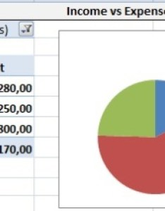 Invome vs expenses pivot chart also home book keeping with excel codeproject rh