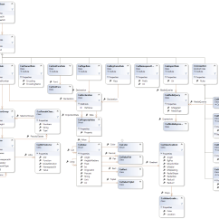 Visual Studio View Class Diagram Honeywell Thermostat 4 Wire Mozilla Firefox Css Parser Ported To C Codeproject