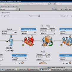 Sharepoint 2010 Site Diagram Heredity Family Tree Key Features Sneak Peek Codeproject Designer