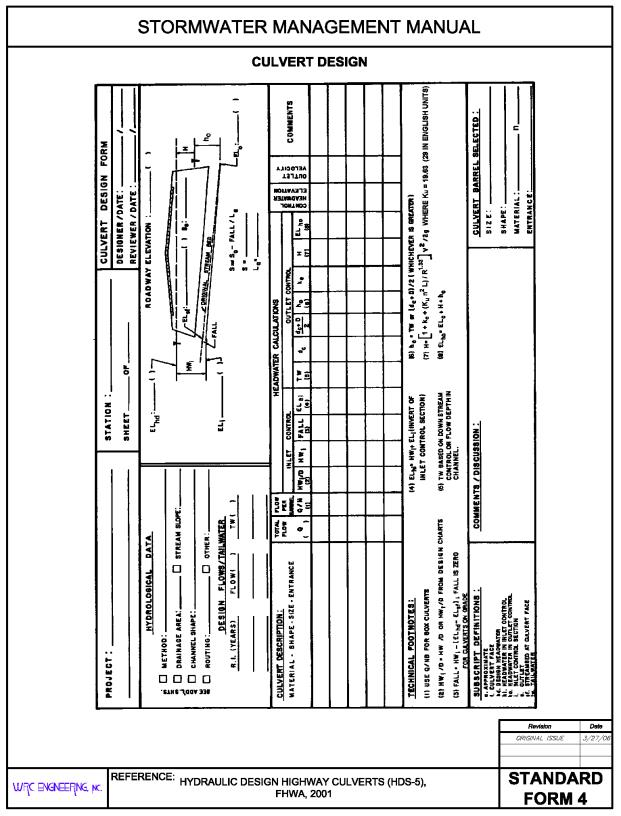 Chapter 28.68 STANDARD FORMS
