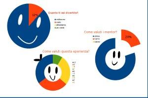 statistiche 2014